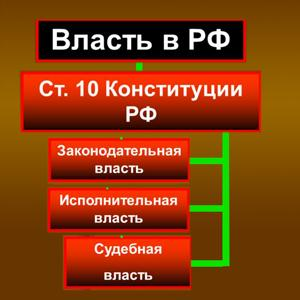 Органы власти Ключевского